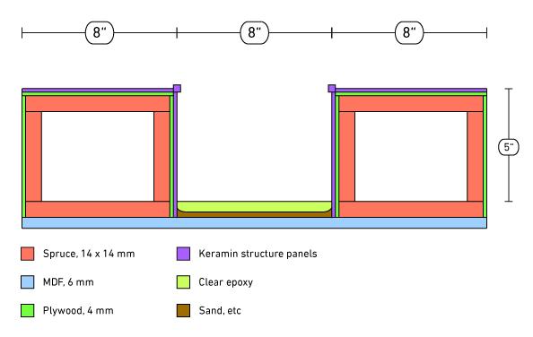 Building a modular table / MORE PICS OVER THE HOLIDAYS Bya47lb4242kxupxe
