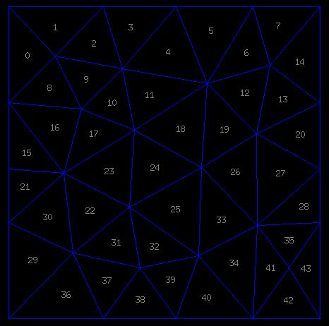 Petit jeujeu mathématique deviendra gros casse-tête - Page 3 Simplet
