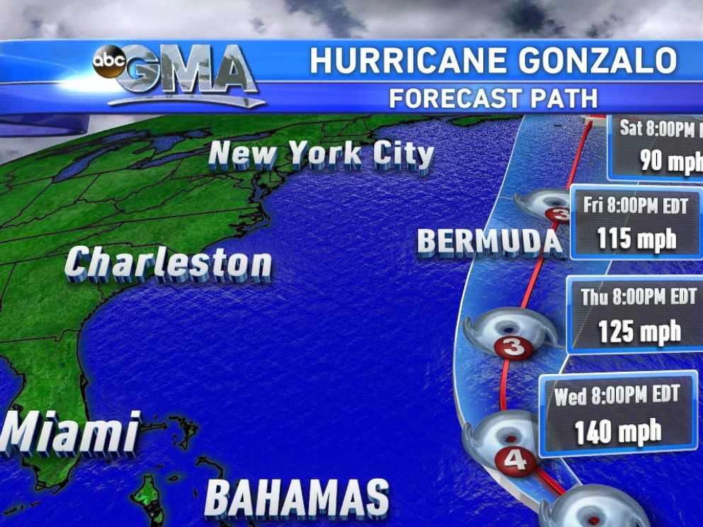 Powerful storms rage off both coasts of the U.S. – Gonzalo becomes major hurricane ABC_hurricane_gonzalo_graphic_sk_141015_4x3_992