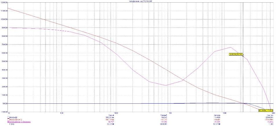 Телефонный усилитель  на композите ора827/лт1210 59399f319b5c