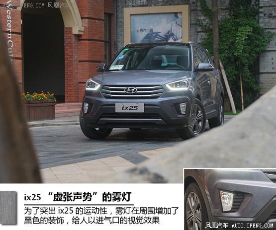 2014 - [Hyundai] iX-25 - Page 7 2125722_8