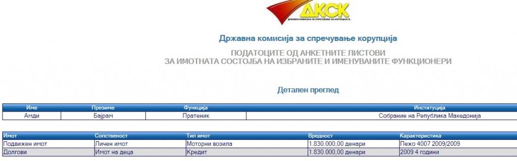 ДПМНЕ победи  со 2 пратеника разлика, на каде ќе оди Македонија и сите ние - Page 3 Bajram-1-1024x319