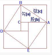 [討論]問一個很簡單的弧線求法 01300000319100123617139513136_s