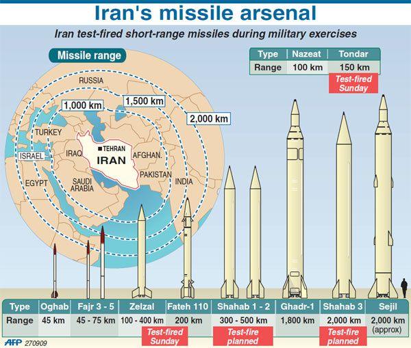 """حقائق حول برنامج الصواريخ الايراني """"السلسلة الحصريه"""" - صفحة 2 Iranarsenal_280909-source-khaleejtimes.com"""