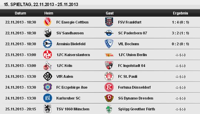 Bundesliga 2.bl6tkcf