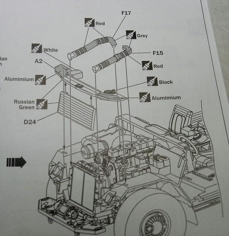 XActModels - GAZ-233014 Russian Jeep Tiger 1:35 Pict4955289jab