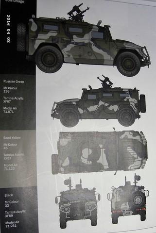 XActModels - GAZ-233014 Russian Jeep Tiger 1:35 Pict49572k7jlx