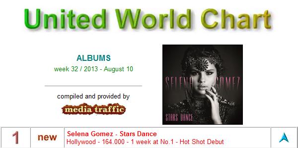 """Charts/Ventas ⇨ """"Stars Dance"""" [#1WW/USA/CAN/NOR #2DEN/POR] - Página 5 S55u0v"""