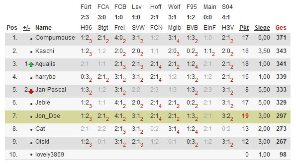 Bundesliga-Tipp 2012/13 - Seite 4 Tipp1zzq47