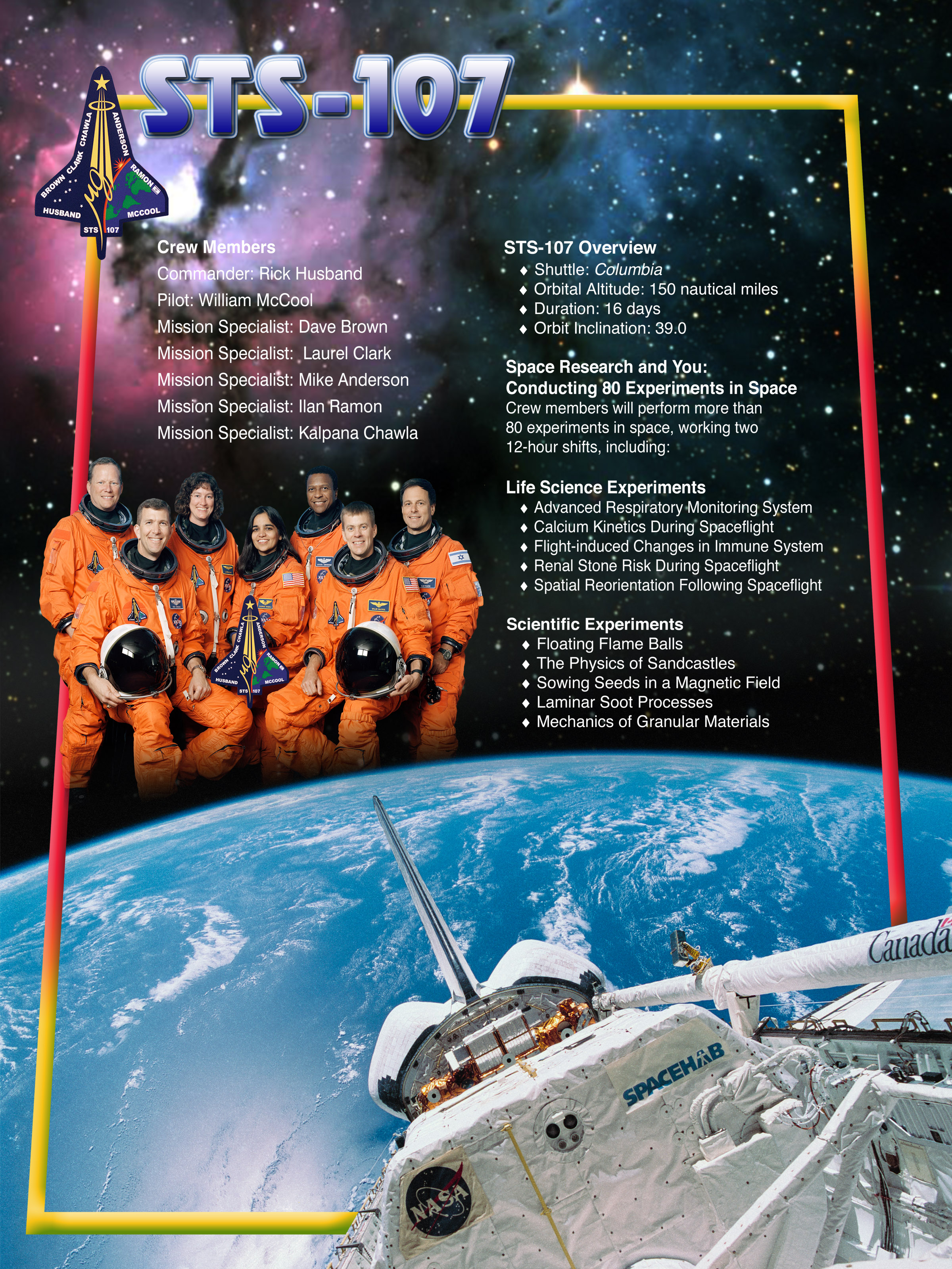 Columbia STS-107 (2003) STS-107_Mission_Poster