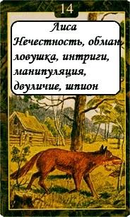 «Мистическо-Магические значения карт Ленорман»  14