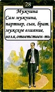 «Мистическо-Магические значения карт Ленорман»  28