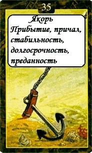 «Мистическо-Магические значения карт Ленорман»  35