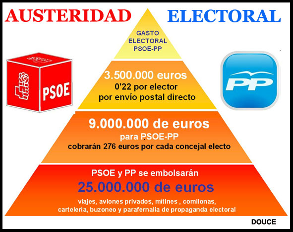 España: PPSOE Gastocampanya