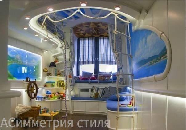 Чем руководствуются родители выбирая детскую комнату ребенку? W900.7faf9d01fa2ce8af4b3b60b67283e0a0