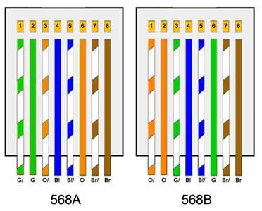 colores para armar tu cable de red 20070627204214-cables2
