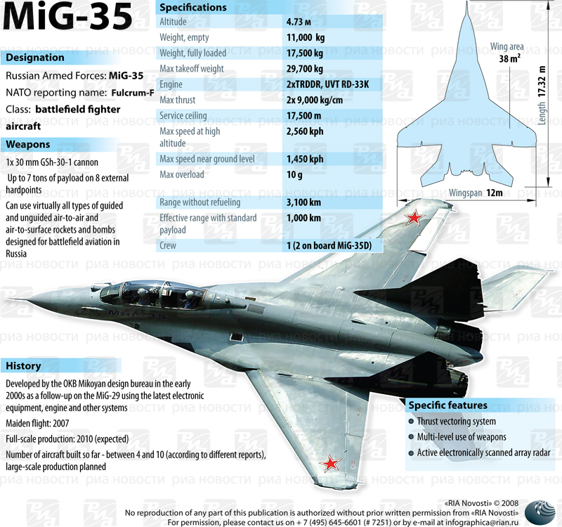 موسوعة اجيال الطائرات المقاتلة واشهر طائرات كل جيل - صفحة 11 MIG35