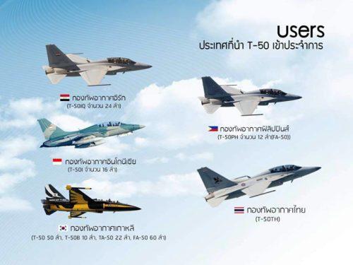 تايلاند توافق على شراء مقاتلات كورية جنوبية بتكلفة 258 مليون دولار 19959477_1717326141630302_2765507827282446277_n1-500x375