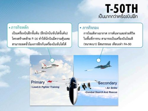 تايلاند توافق على شراء مقاتلات كورية جنوبية بتكلفة 258 مليون دولار 19961146_1717325631630353_821711229755514082_n1-500x375