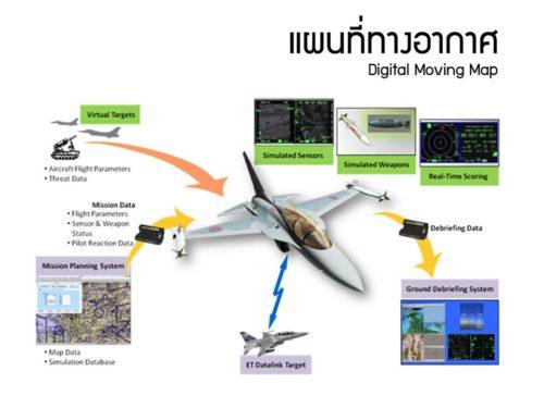تايلاند توافق على شراء مقاتلات كورية جنوبية بتكلفة 258 مليون دولار 19990253_1717325958296987_3221198635595388021_n1-500x375