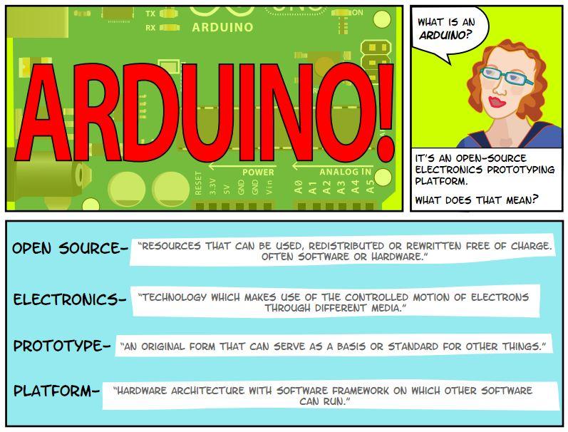 Arduino Sunday! 26 de Fevereiro - Inscrições Abertas Comics