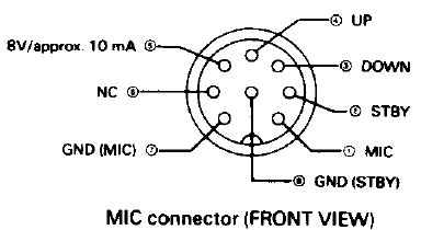 MC85 : Bruit et/ou accrochage (Micro Kenwood) Ts940