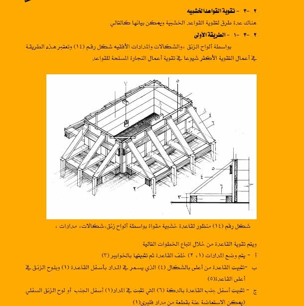 مشروع تنفيذ عماره سكنيه وبالصور 17