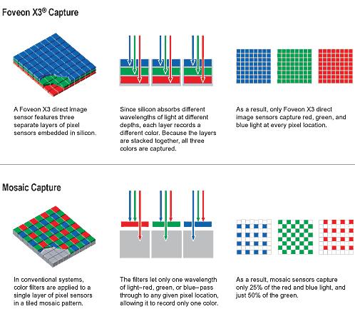 La nouvelle génération... X3_vs_mosaic_new