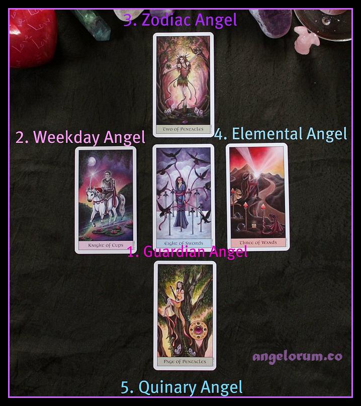 Los ángeles personales extendidos Your-Five-Guardian-Angels