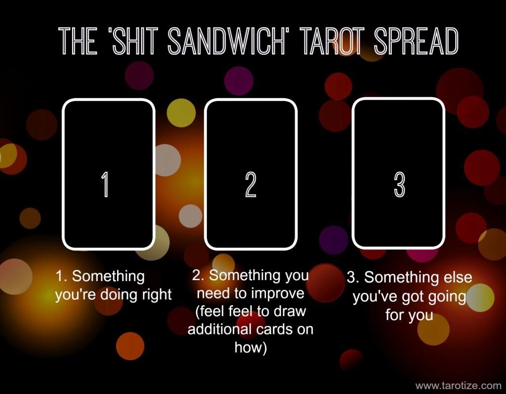 Lectura de la La Mantequilla del Sandwich The-Shit-Sandwich-Tarot-Spread-1024x799