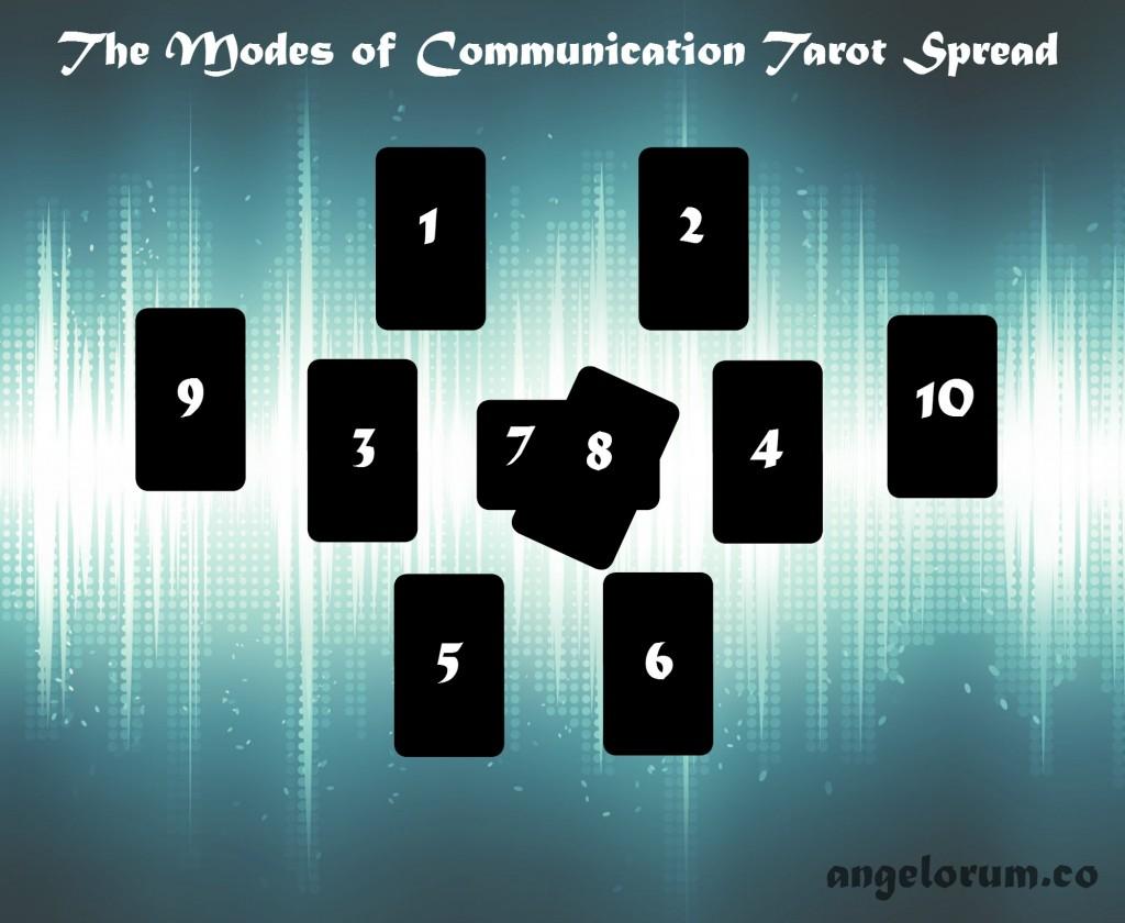 Modos de comunicación  Modes-of-communication-tarot-spread-angelorum-1024x840