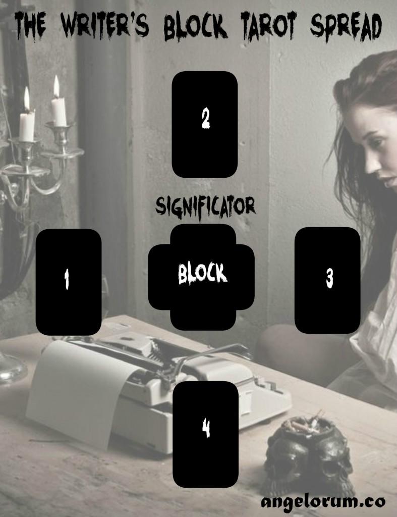 El bloqueo del escritor The-Writers-Block-Tarot-Spread-1-787x1024