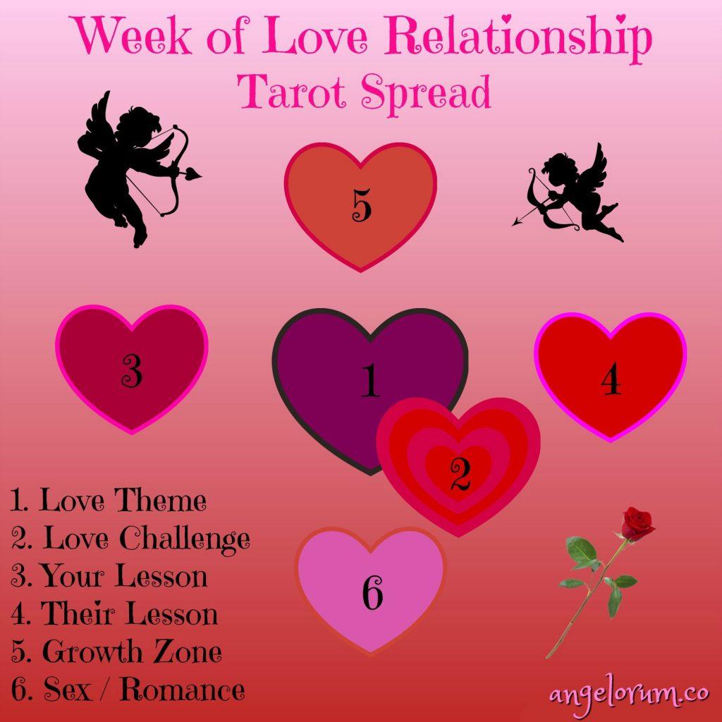 La Semana del Amor Week-of-love-tarot-spread-1-1024x1024