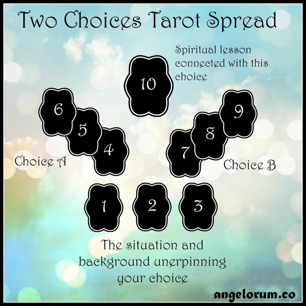 Usar la intuición entre dos opociones Two-Choices-Tarot-Spread1-1024x1024