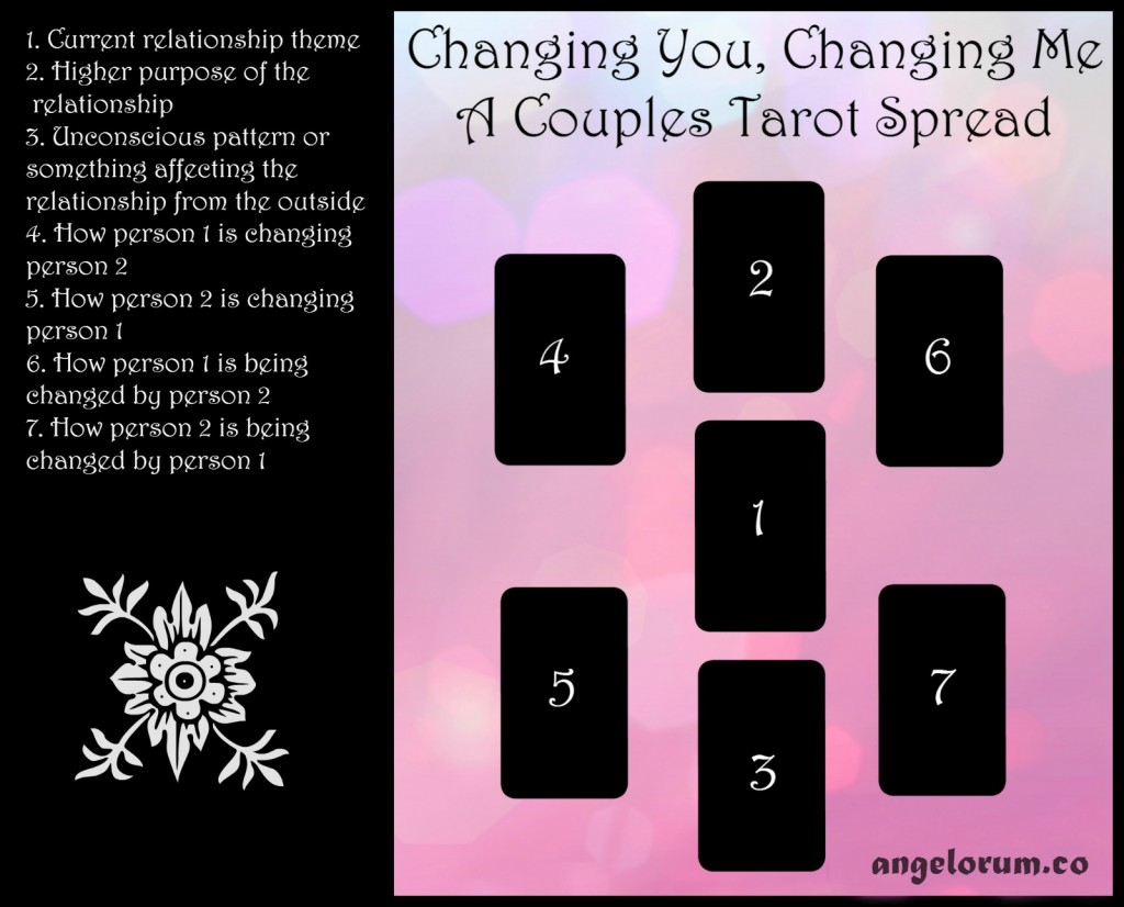 Cambiándome, cambiándome - Una propagación del tarot de las parejas Changing-You-Changing-Me-Tarot-Spread-1024x826