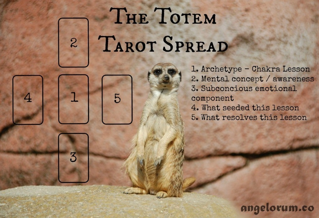 El Tótem Tarot Meerkat-Totem-Animal-Tarot-Spread-Background1-1024x700