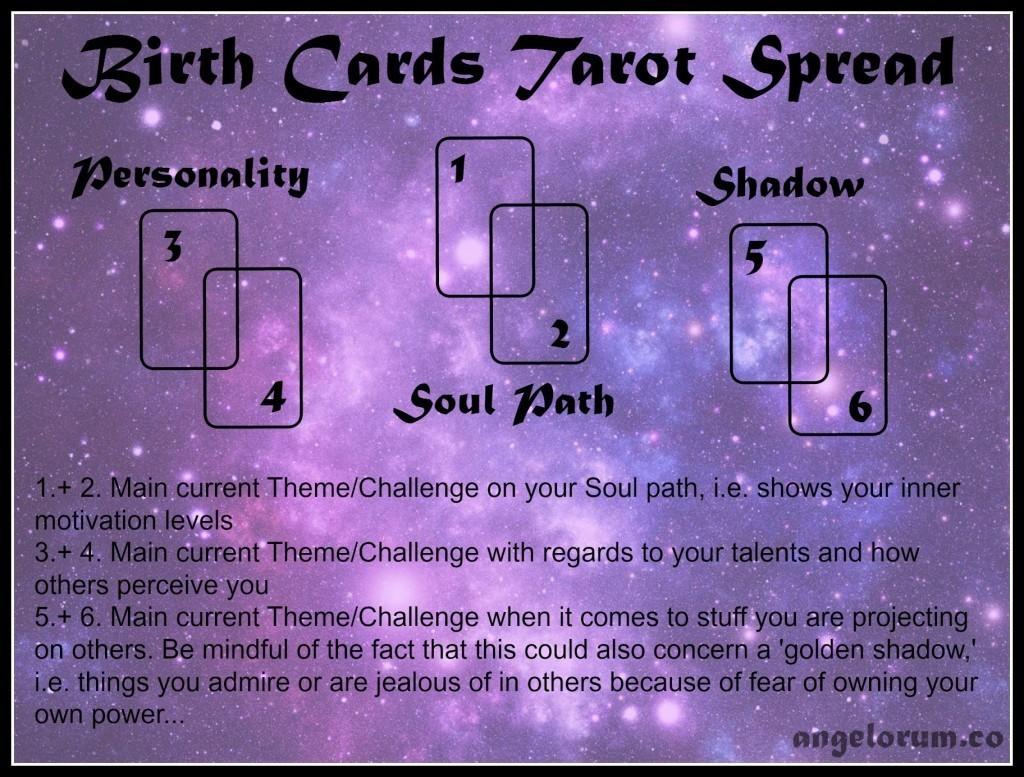 Cartas de nacimiento Birth-Cards-Tarot-Spread-1024x777