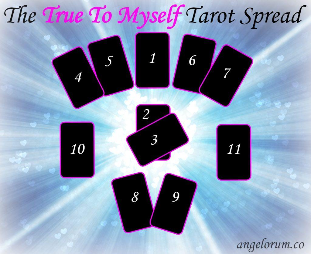 Fiel a mí mismo, significados posicionales The-True-to-Myself-Tarot-Spread-1024x837