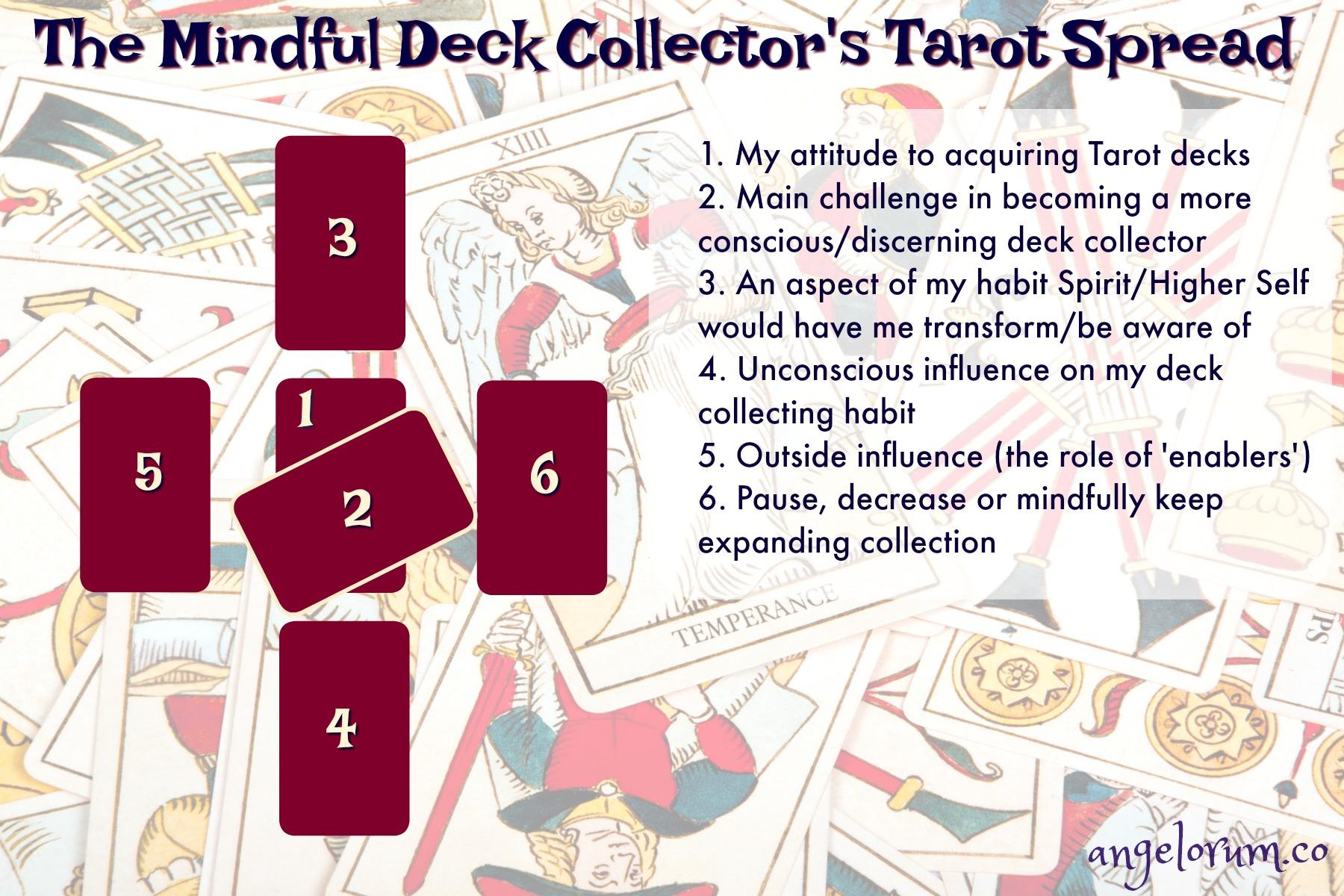 La propagación del tarot del colector de la cubierta consciente The-Mindful-Deck-Collectors-Tarot-Spread