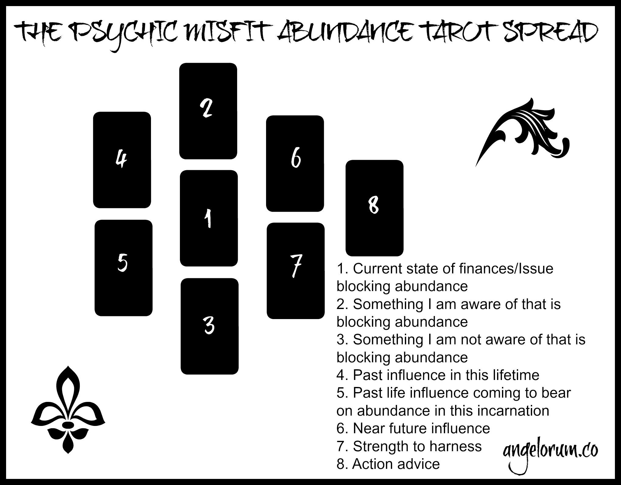 El psíquico inadaptado  The-psychic-misfit-abundance-tarot-spread