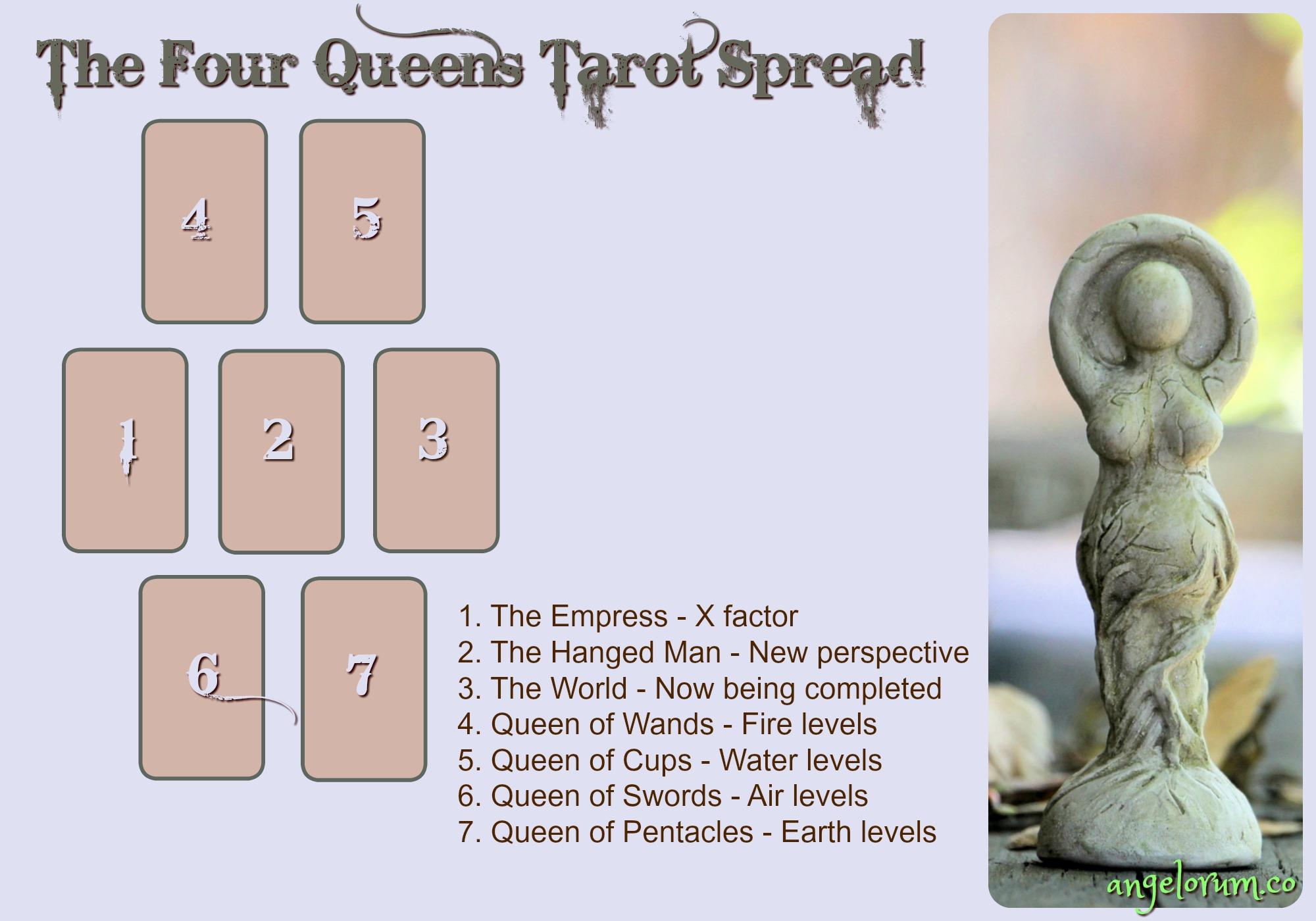 Las Cuatro Reinas The-four-queens-tarot-spread