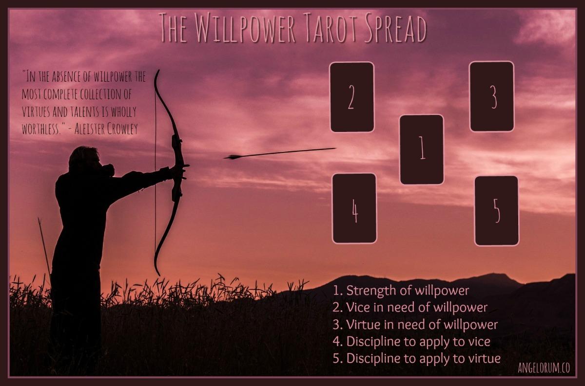 La Propagación del Tarot de Fuerza de Voluntad The-willpower-tarot-spread