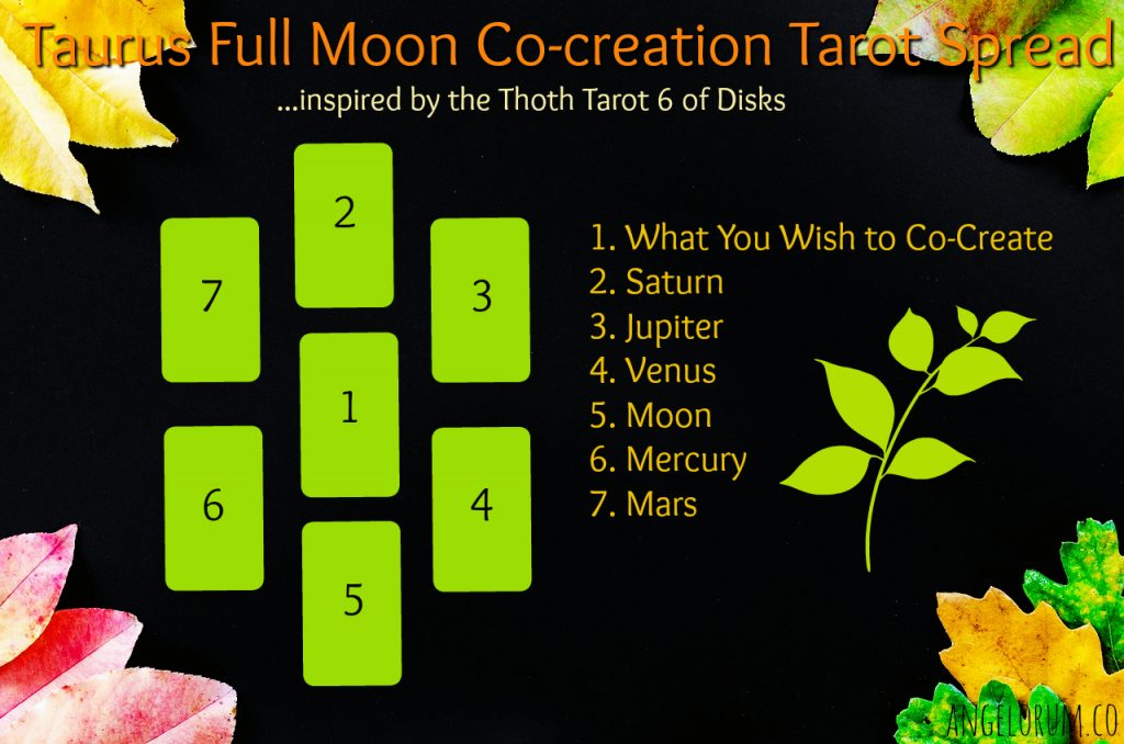 Una extensión de tarot de luna llena de tauro Taurus-Full-Moon-Tarot-Spread-for-Co-creation-1024x678
