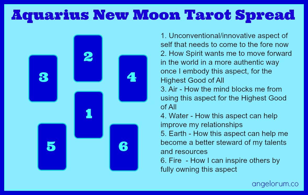 Tirada Acuario Luna Nueva Tarot Aquarius-New-Moon-Tarot-Spread-2018