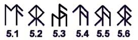 магическаяпомощь - Магические символы. Символика в магии. Символы талисманы. Raznye