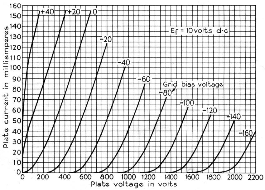 Etapas de potencia valvulares 300B - Página 3 12
