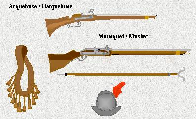 Arquebusier : l'essentiel Mousquet