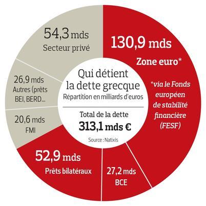 actualité européenne : Economie, politique, diplomatie... - Page 8 Inf8c5b187a-1a66-11e5-a8cb-e3addb571630-300x300_hqQEnPn