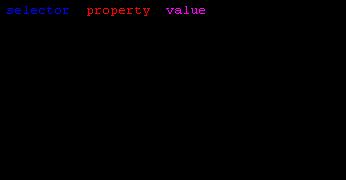 كيف تعمل تقنية CSS Figure001.ar
