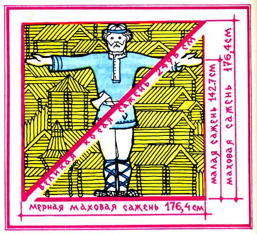 Меры веса и площади (старорусские) 000150